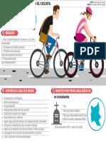 Ciclista cuidados Hard