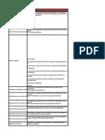 Evaluacion de Controles Iso 27002-2013
