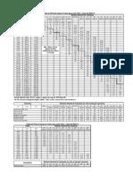Tabela de perda_de_carga_MecFlu.pdf
