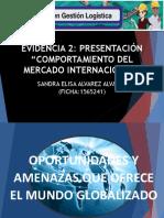 Evidencia 1. Comportamiento Del Mercado Internacional