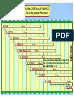 BRPI-De_la_Creation_au_Deluge.jpg.pdf