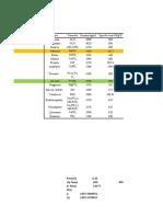Computational Fluid Dynamics (CFD) Study Investigating the Effect