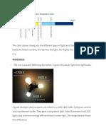 Light Temperature Chart