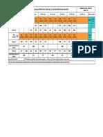 (1402)-02-07-2018-yccp-time-table.pdf