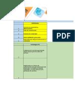 Matrices Plan Estrategico Desarrollo organizacional unad