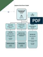 Organigramme-SFC