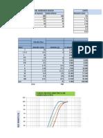 Ntp 400.037 Limites Granulometricos