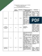 Analisis de Evaluacion Diagnostico