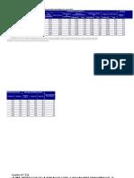 Datos CNE Bolivia Estadisticas
