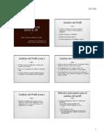 Analisis Perfil EIWN-R, PR