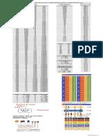 Tabla de valores comerciales R y C.pdf