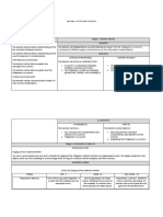 Unit Plan - Civics 4 First Grading
