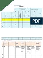 Table RTL Pembuatan ICRA .docx