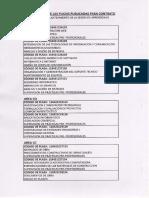 detalleplazas001.pdf