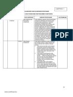 Klasifikasi Usaha Jasa Perencana Dan Pengawas Konstruksi 2014