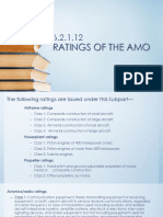 Ratings of The AMO