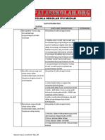 BUKTI PKKS-Kewirausahaan.pdf
