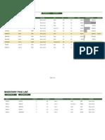 Ware House Inventory Formulas.