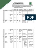 9.1.1.4 c. Bukti Monitoring Analisa Tindak Lanjut Pengukuran Mutu Layanan Klinis Triwulan Ke 1 2018