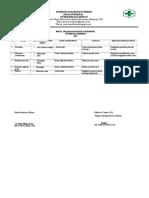 2.1.5 Ep 3 Monitoring Terhadap Pemeliharaan Peralatan Medis Dan Non Medis