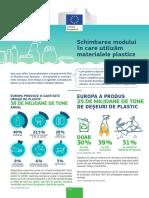 Buletin Informativ - Strategie Deseuri de materiale plastice- RO