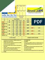 JEEVAN_LABH_5k-10k_21-15 (1)
