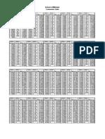 Inch 2 mm.pdf