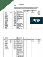 Silabus Kimia Peminatan Sma Xi-1 Bp K-13