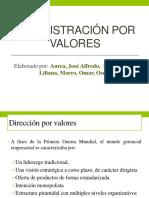 administración por valores.pptx