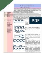 14936-Protocol%20clinic%20standardizat%20Ventilarea%20mecanic%C4%83%20pulmonar%C4%83.pdf