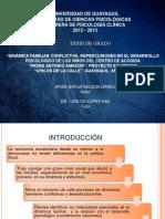DIAPOSITIVAS TESIS DINAMICA FAMILIAR.pptx