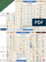 Purdue liste.pdf