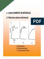 2 Comportamiento de materiales suelos2-2017 v1.pdf