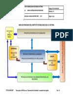 ANEXO 6 Mapa e Interacción de Procesos ITCV