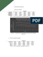 TRANSPIRACION-RESULTADOS- conclusiones.docx