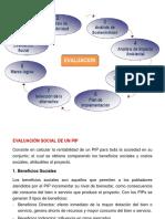 11. Evaluación de PIPs
