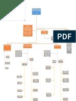 mapà conceptual micrifinanza.pdf