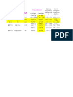 pc물성비교표정리1