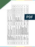 2013- Informe Pruebas Formativ-matematica- Evaluacionenlinea 35