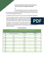 Preferencia Del Consumidor _ Grecia Ramos y Rosa Saucedo