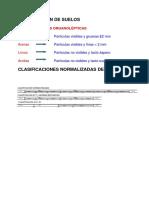 resumen de mecanica de suelos.pdf