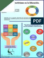 Infografia_Constructivismo