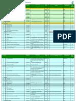 PETRONAS-SWECs External 30012018 - Products