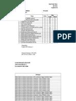 Materi Btq Kelas V
