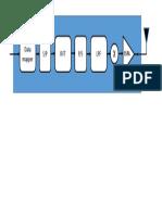 Book Systemverilog for Verification