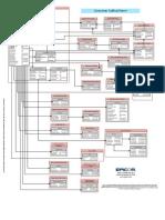 Epicor ERP 10 Data Model