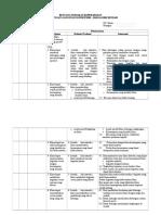 Pedoman Rencana Tindakan Keperawatan Jiwa HDR.doc