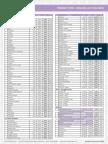 0 DoTerra Romania Price List With Vat