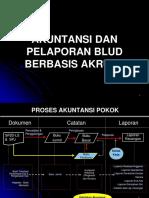Akuntansi Dan Pelaporan BLUD