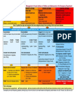 Asthma Guidelines for Children
